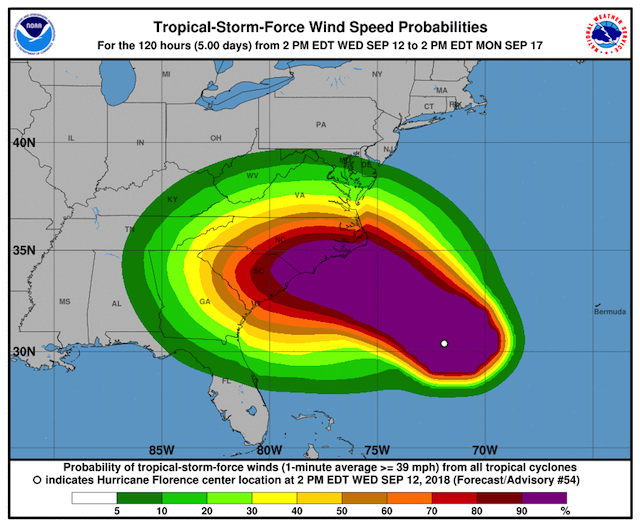 projection vent ouragan florence tryon 2018